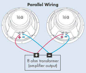 parallel_wiring 2x12 wiring diagram guitar speaker cabinet wiring \u2022 free wiring 12 Wire Motor Wiring Diagram at mifinder.co